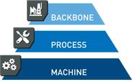 backbone process icon