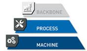 ICoNet24_Marke_Backbone