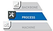 ICoNet24_Marke_BackboneMachine