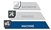 ICoNet24_Marke_BackboneProcess
