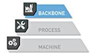 ICoNet24_Marke_ProcessMachine