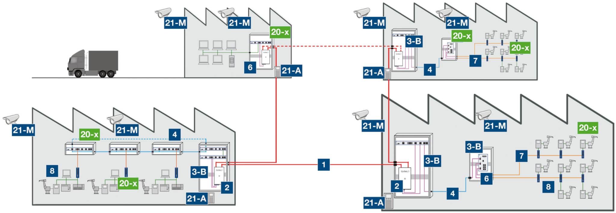 ICS24, Kabel-Konfektion, Netzwerktechnik, Netzwerkkomponenten, Sicherheitstechnik, ICoNet24, Fertigungsunternehmen